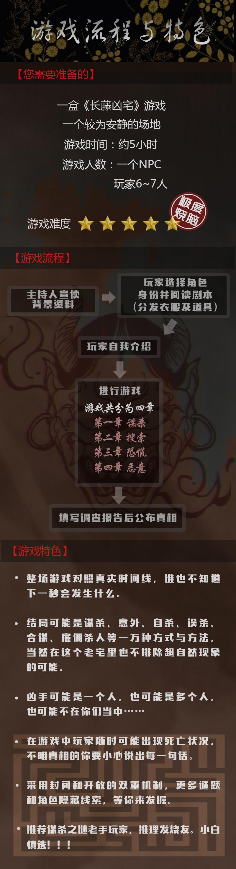4-游戏流程 拷贝.jpg