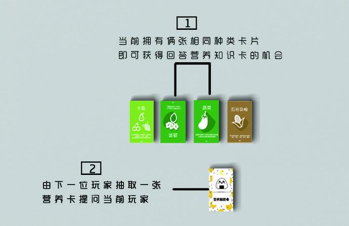 营养卡获得.jpg