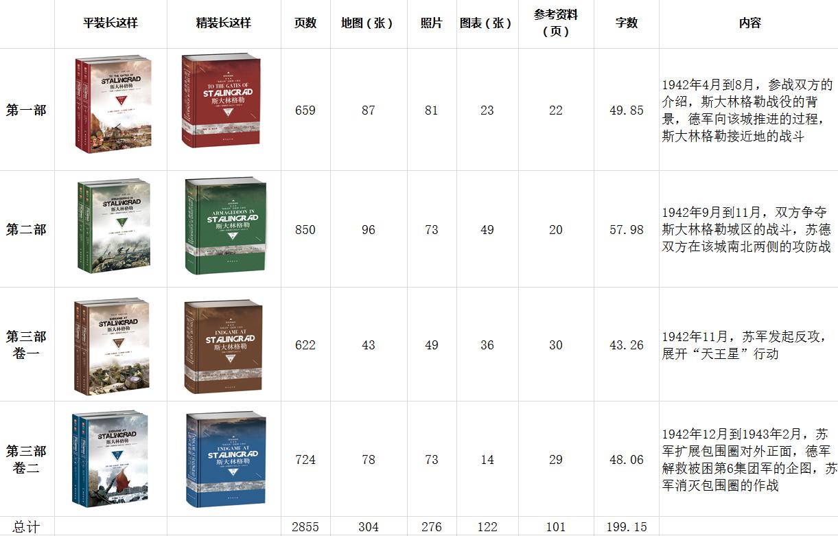 产品表格.png