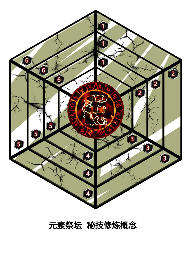 秘技修炼概念.jpg