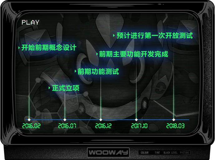 TV08开发时间轴690.jpg
