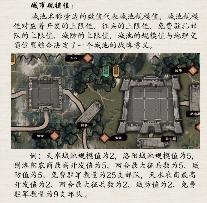 城池规模.jpg