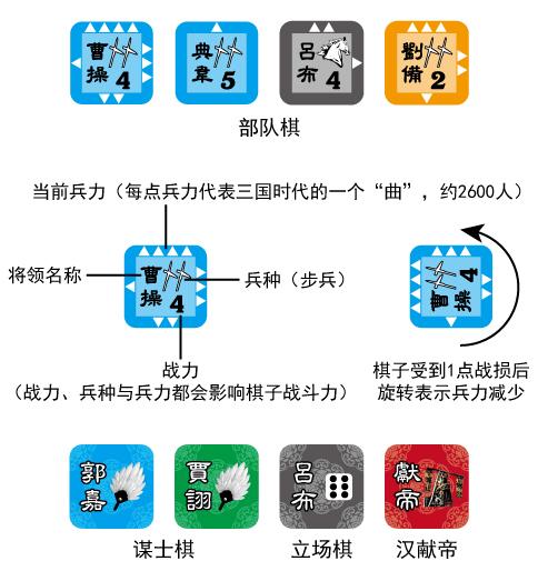棋子介绍.jpg
