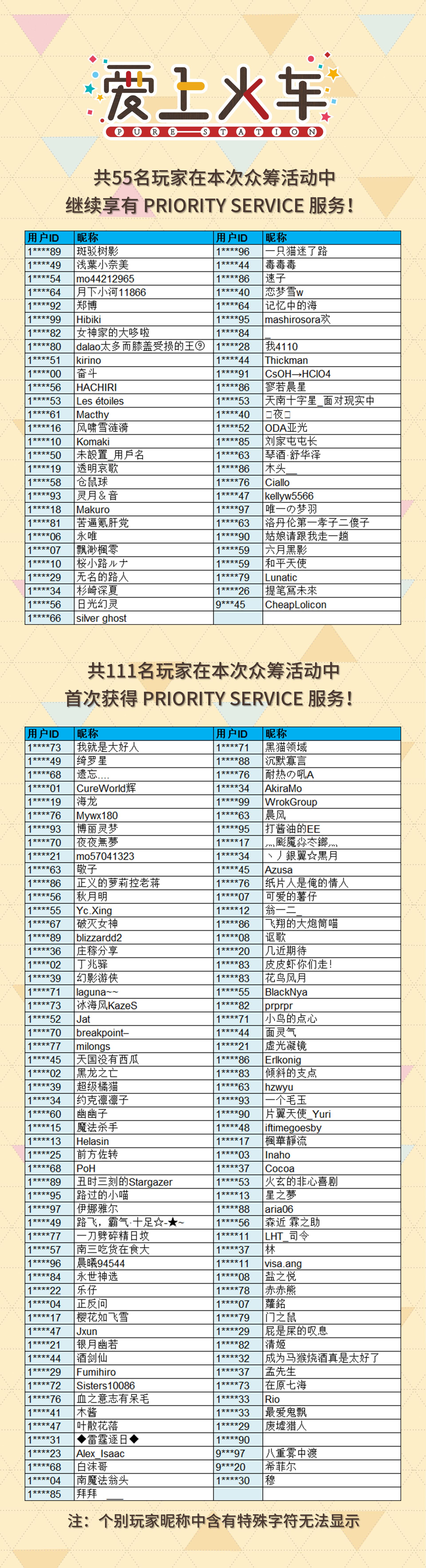 火车PS服务名单.jpg