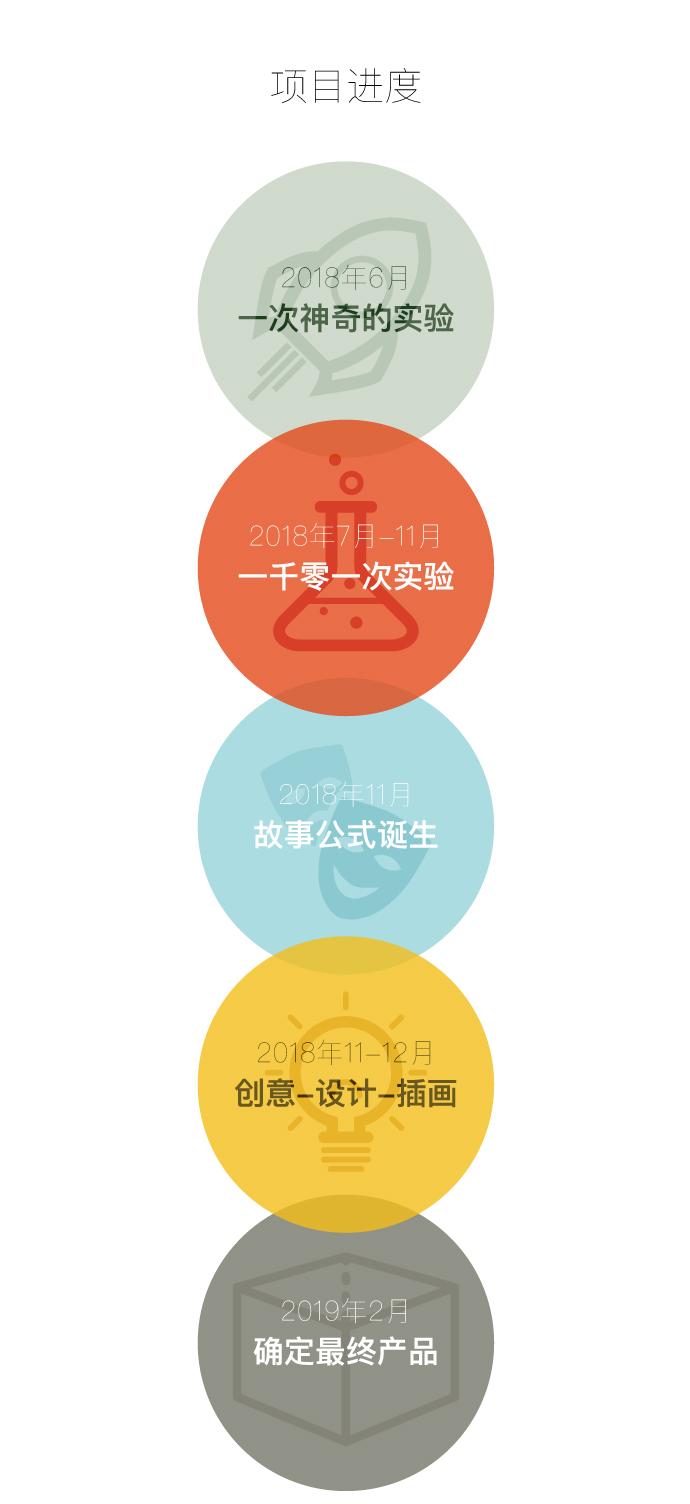 SJ-CrowdFunding-page(8)_01.jpg
