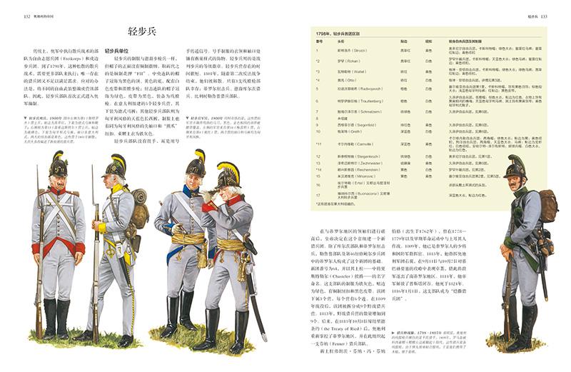 拿破仑时期军服70.jpg