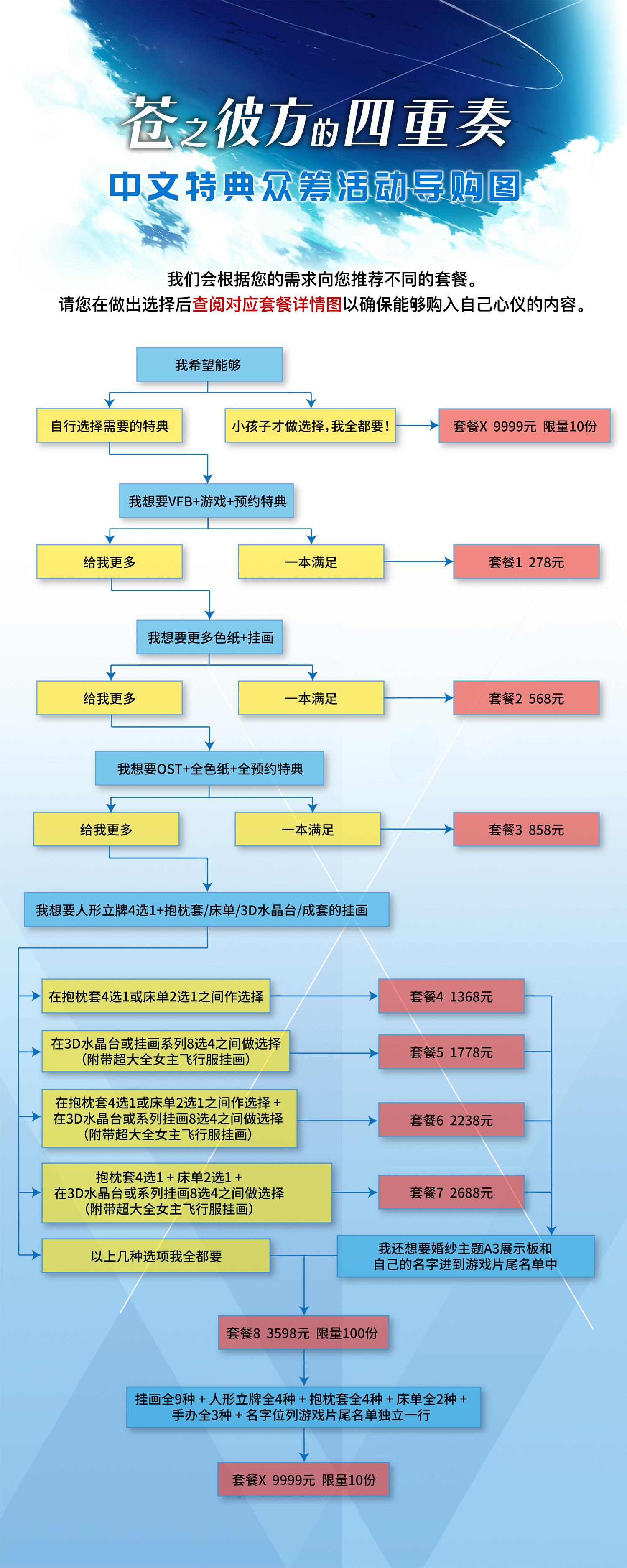 导购流程图 6.jpg