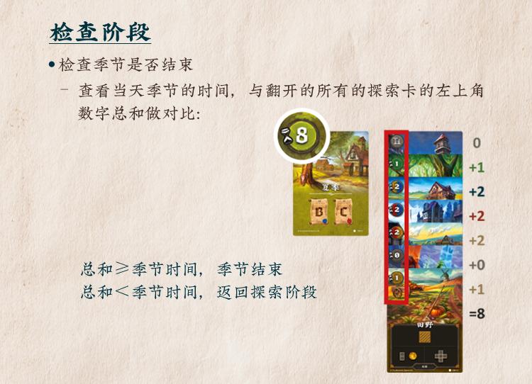 王国制图师(众筹页面)_27.png
