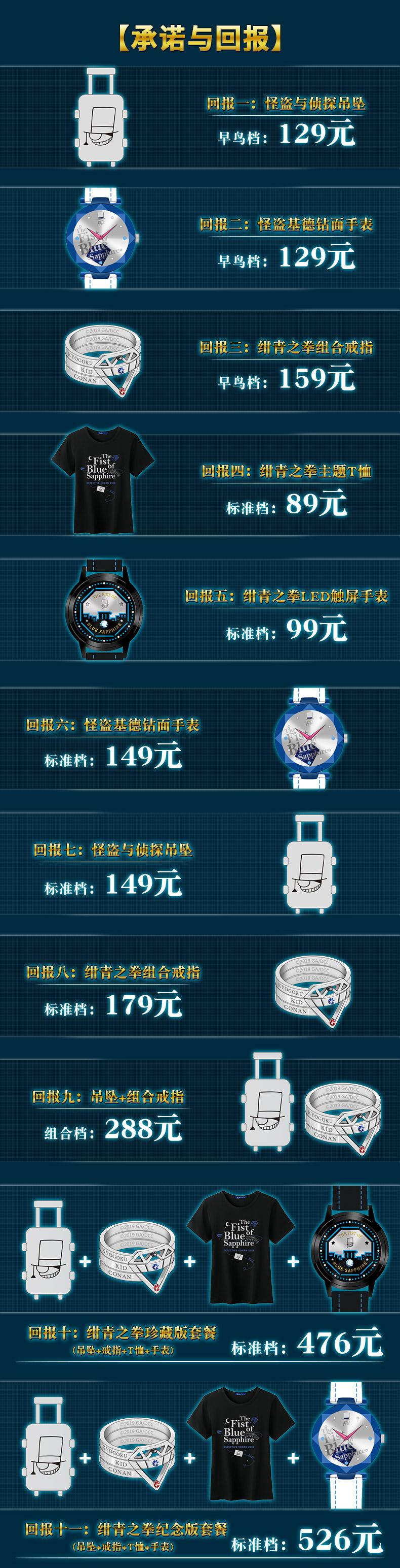 绀青之拳众筹全部档位图.jpg