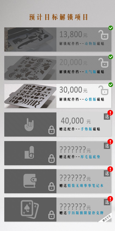unlock_list_30000.jpg