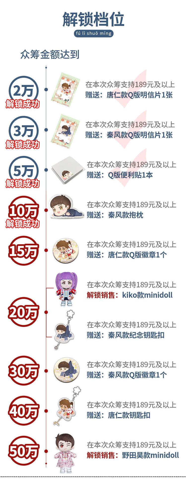 摩点网详情页-主页面福利解锁成功_02.png