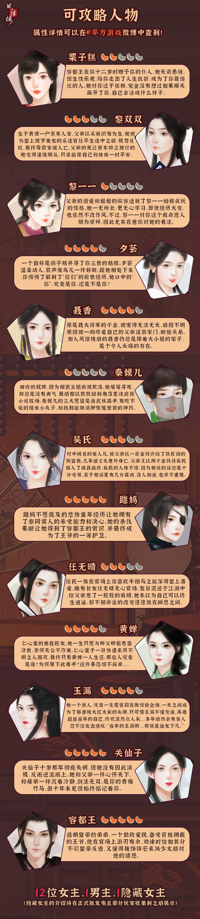 XC_人物介绍.jpg