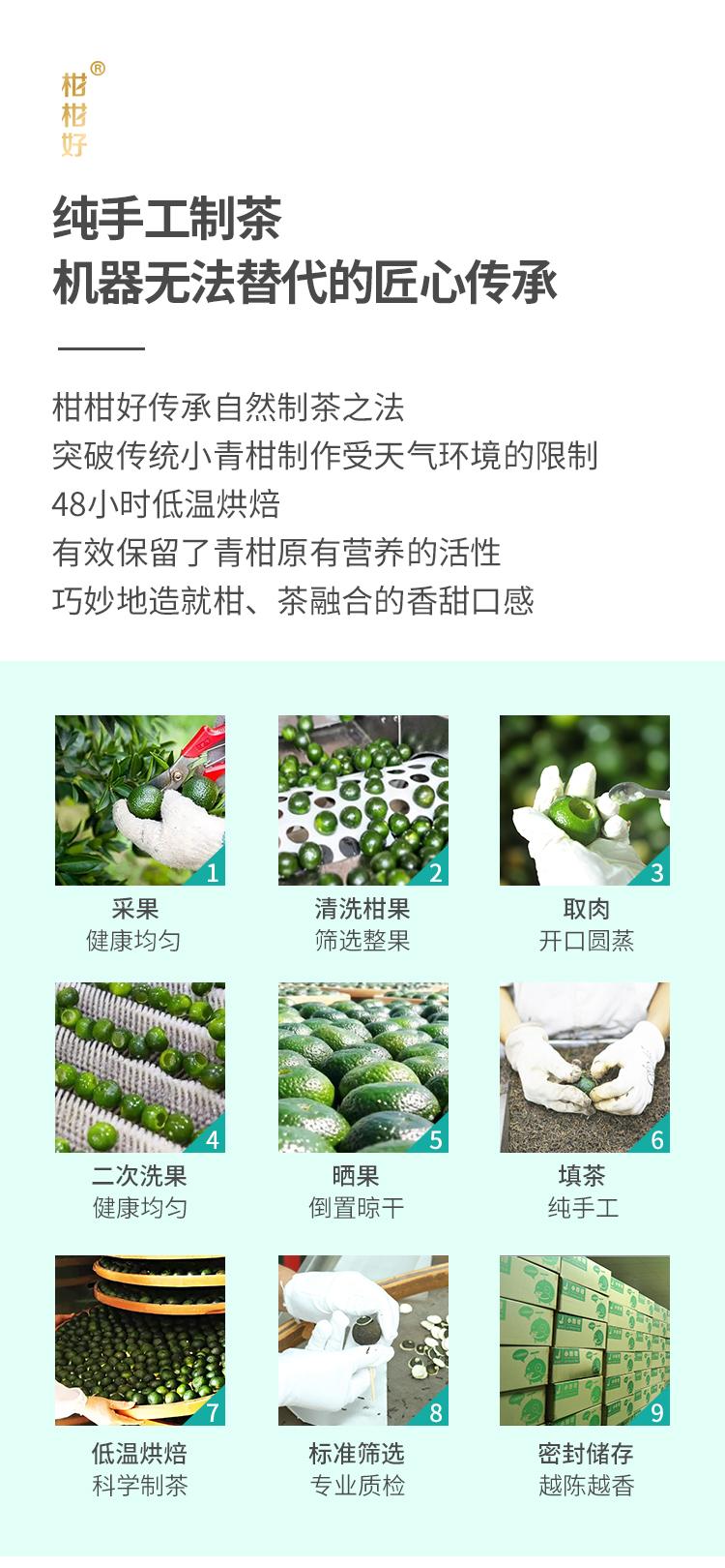 20200615小青柑罐装80克详情页_05.jpg
