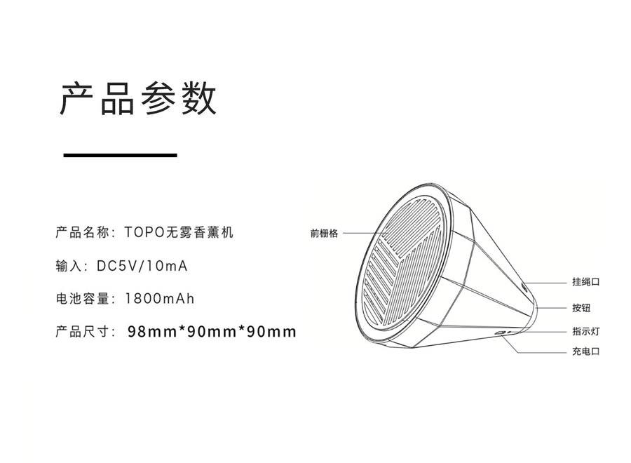 产品参数简化版.jpg