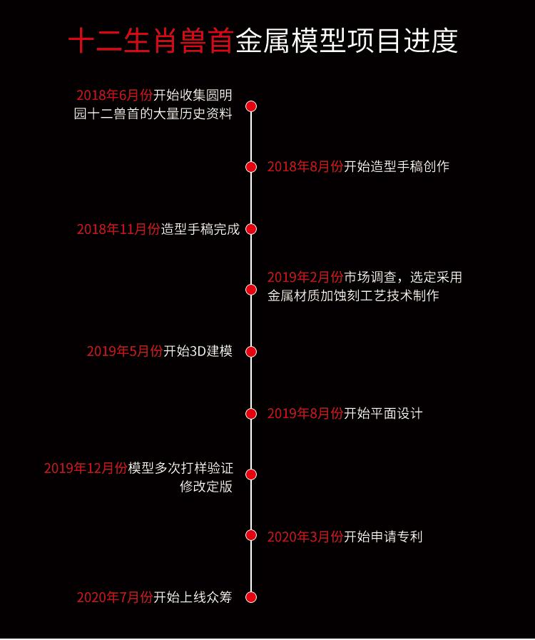 12生肖兽首_25.jpg
