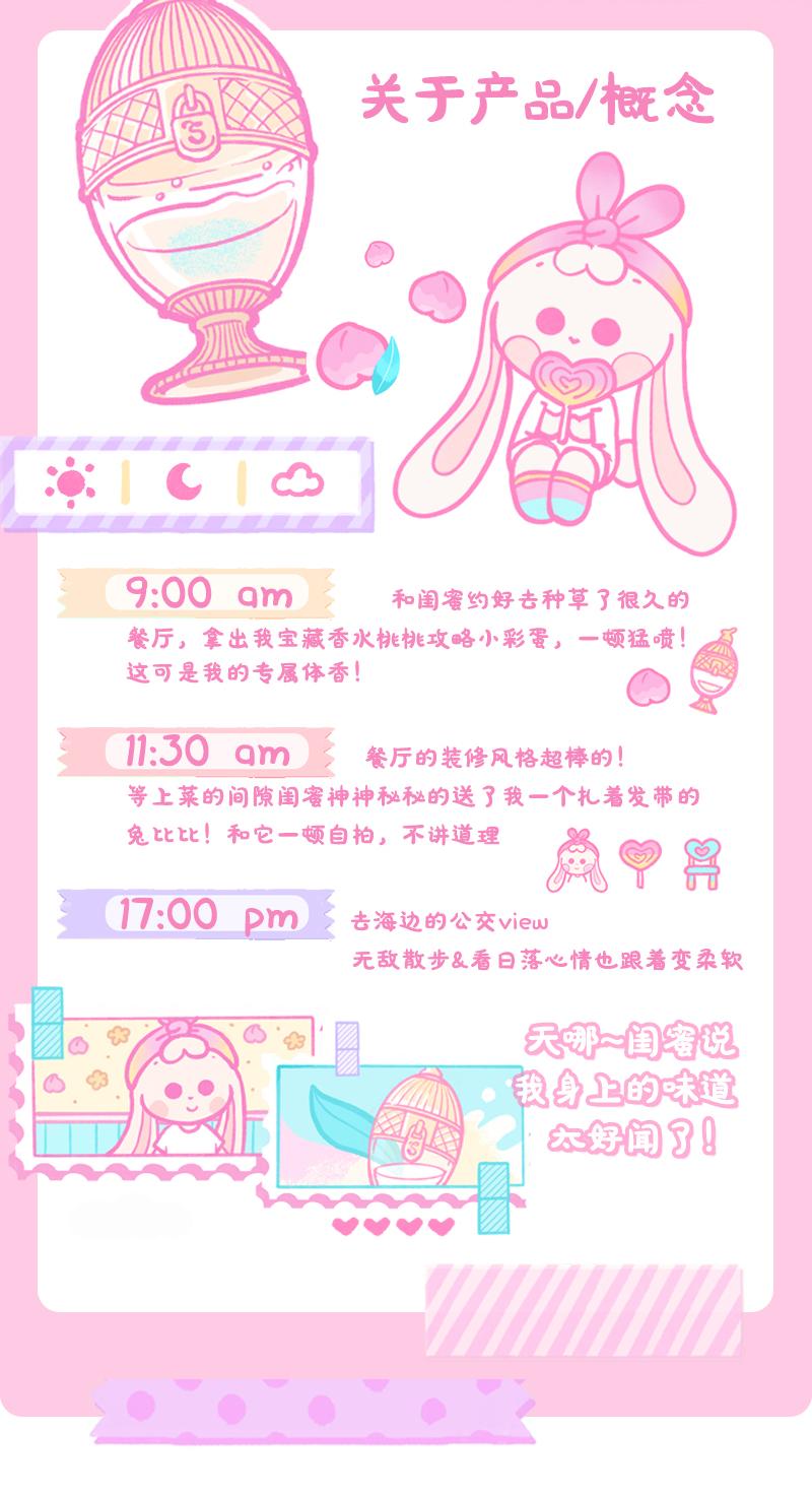 香水礼盒摩点众筹长图-改_03.png