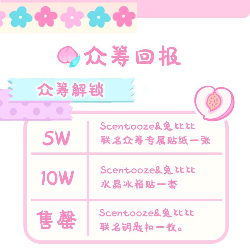 香水礼盒摩点众筹长图-改_13.png