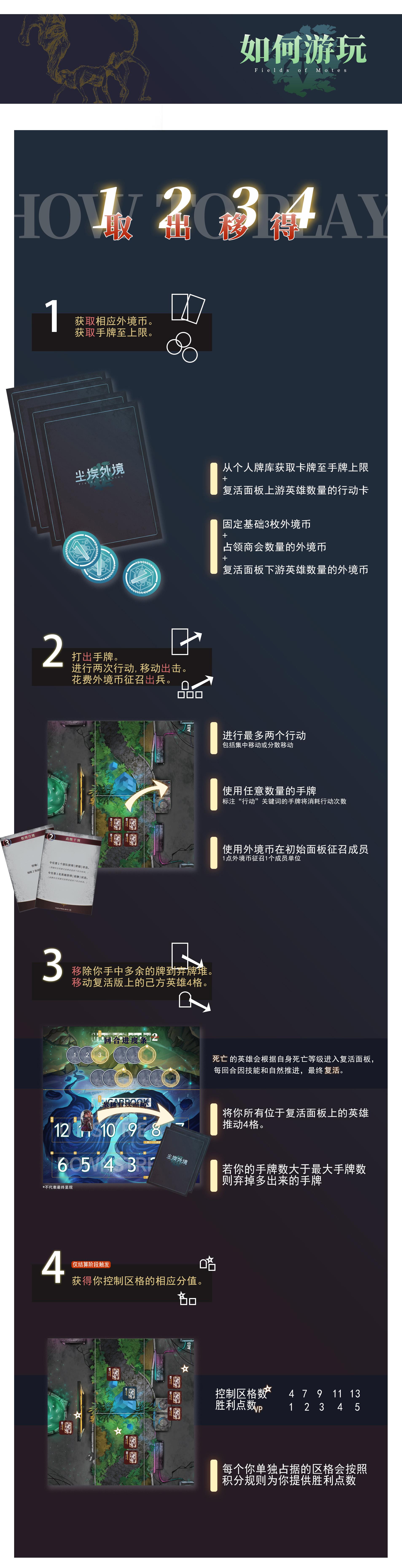 规则1.jpg