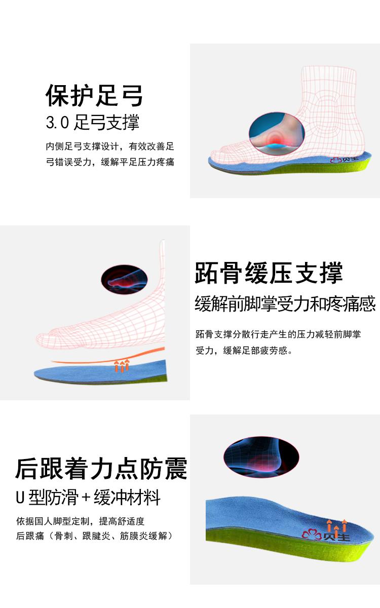 H5产品亮点2.jpg